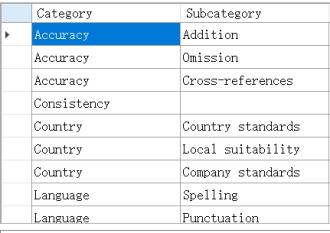 翻译质量评估