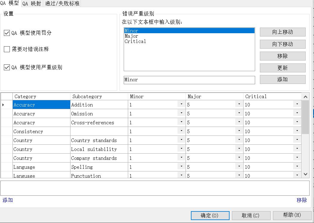 翻译质量模型